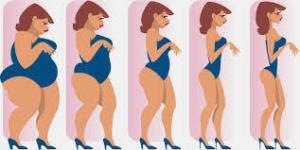perte de poids2